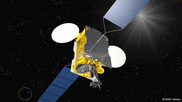 tv channels on hotbird satellite